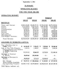 Grand Rapids Public Schools budgets and reports