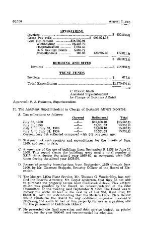 Budget for Grand Rapids Public Schools, 1960-1961